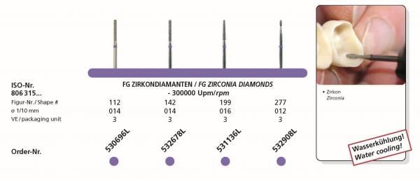 Zirkonbearbeitung CIROLUX I und II - Polierer supefein und fein für Zirkon und Presskeramik