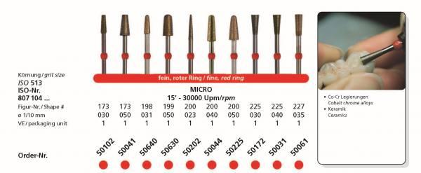 SIDIA Sinterdiamanten MICRO - Schaft 104 HP