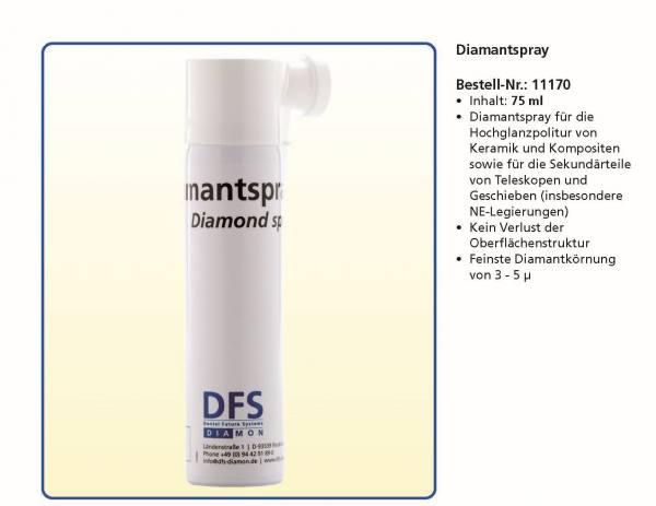 Diamantspray