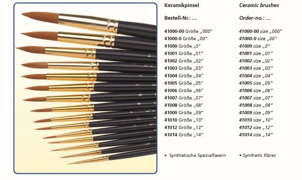 Keramikpinsel - Synthetische Spezialfaser in verschiedenen Grössen von 000 bis 14