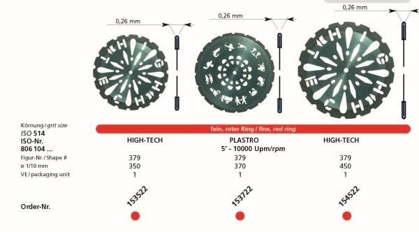 Gipstrennscheiben HIGH-TECH und PLASTRO für Gips und Kunstharze