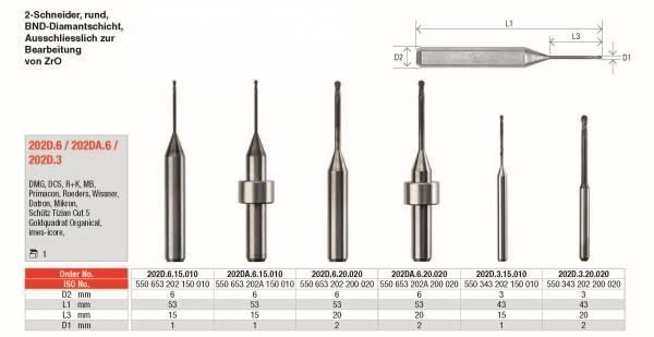 2-Schneider, rund BND-Diamantschicht - zur Bearbeitung von ZrO