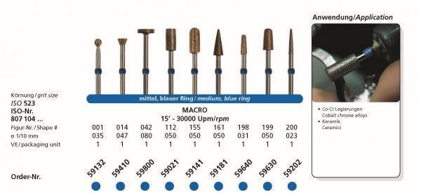 SIDIA Sinterdiamanten MACRO - Schaft 104 HP