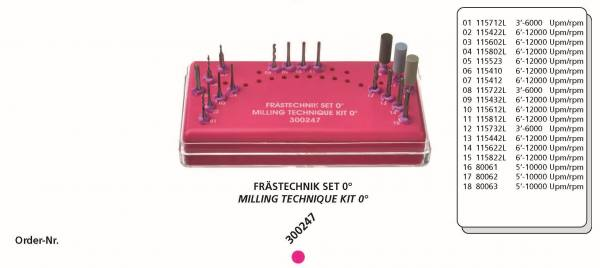 Frästechnik Set 0° Bearbeitungsset bestehend aus 18 Instrumente + Tray