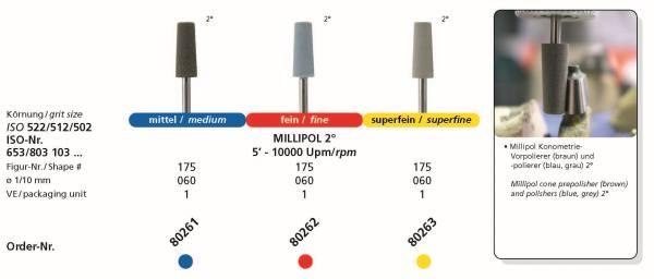 Frästechnik MILLIPOL - Polierer 2° - medium, fein, superfein