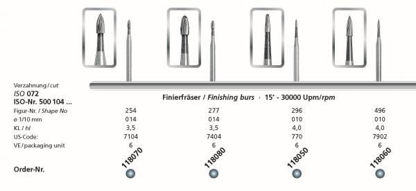 Hartmetall Finierfräsen - Schaft 104 HP
