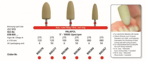 Spezial-Polierer PALAPOL - für sämtliche Metalle, für weichbleibende Kunststoffe,