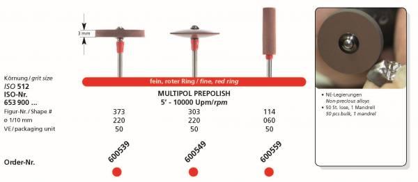 Spezial Polierer MULTIPOL PREPOLISH - für NE-Legierungen