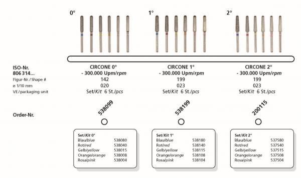 FG-Diamanten zum Parallelfräsen mit der Laborturbine in der Konizität 0°, 1°, 2° - Wasserkühlung erforderlich
